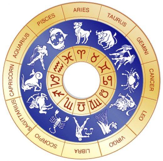 Quel est votre signe astrologique ?