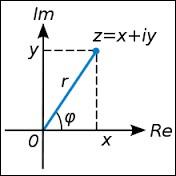Que vaut i², dans les nombres complexes ?