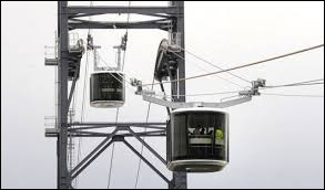 En 2016, dans quelle ville française a-t-on inauguré le premier téléphérique urbain ?