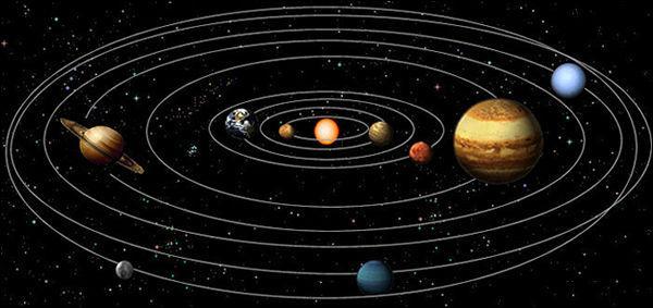 Combien y a t-il de planètes dans notre Système solaire ? (planète naine non comprise)