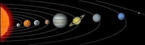 Dans le Système solaire quelle est la plus proche du Soleil ?