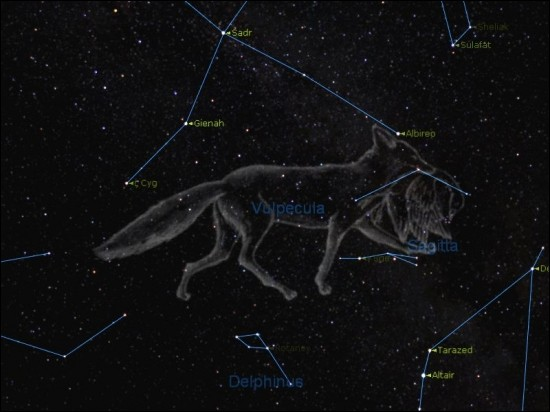 nom des constellations
