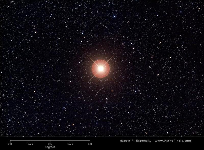 A quelle constellation appartient Beltégeuse ?