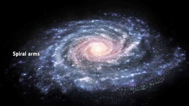 Dans quelle galaxie nous trouvons-nous, nous les Terriens ?