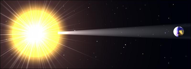 Quelle est la distance moyenne entre la Terre et le Soleil ?