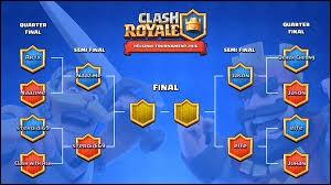 Qui est le vainqueur du tournoi Helsinki ?