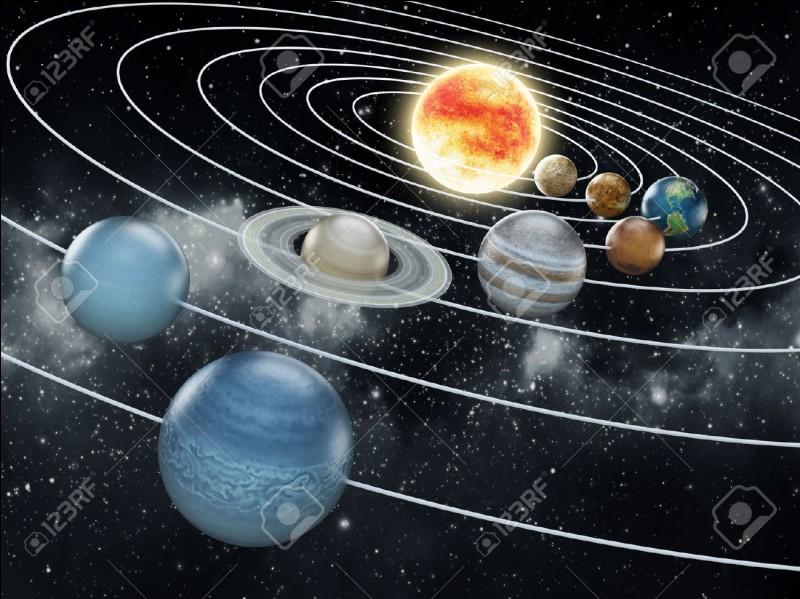 Pour toi, quelle planète du système solaire est la plus belle ?