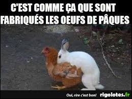 Que commémore Pâques ?