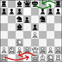 Au jeu d'échecs, quel est le nom de ce coup qui permet de bouger simultanément le roi et la tour ?