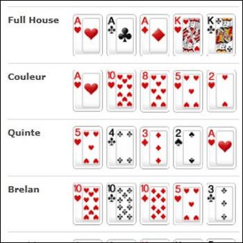 Regle du jeux poker facile