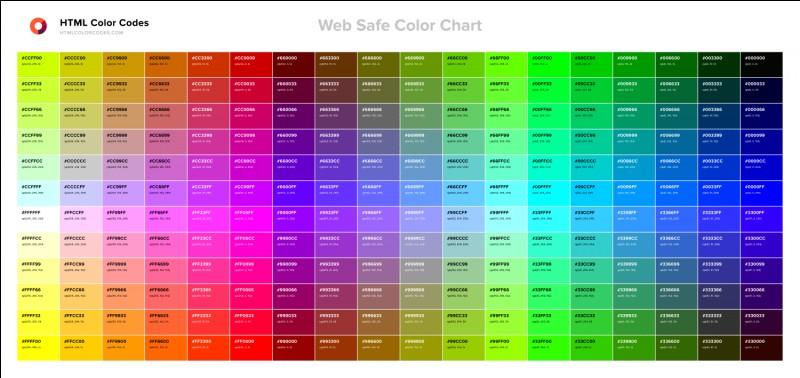 Quelle est la couleur que tu trouves la plus horrible parmi celles-là ?