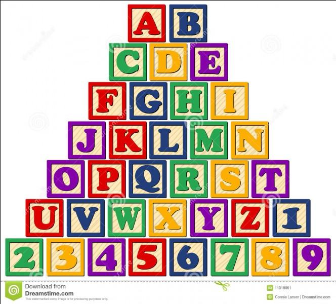 Quelle lettre as-tu dans ton prénom ?