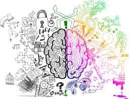 Quel est ton cerveau dominant ?