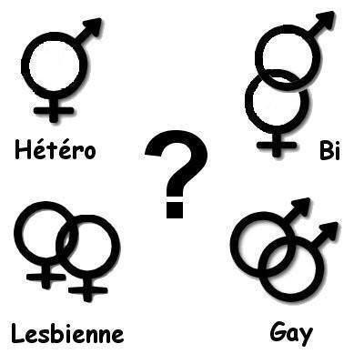 Es-tu hétérosexuel(le), bisexuel(le) ou homosexuel(le) ?