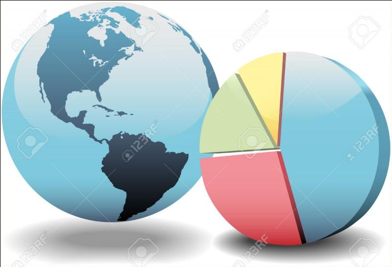 Quel événement important plus récent peut-on associer à la gouvernance mondiale ?