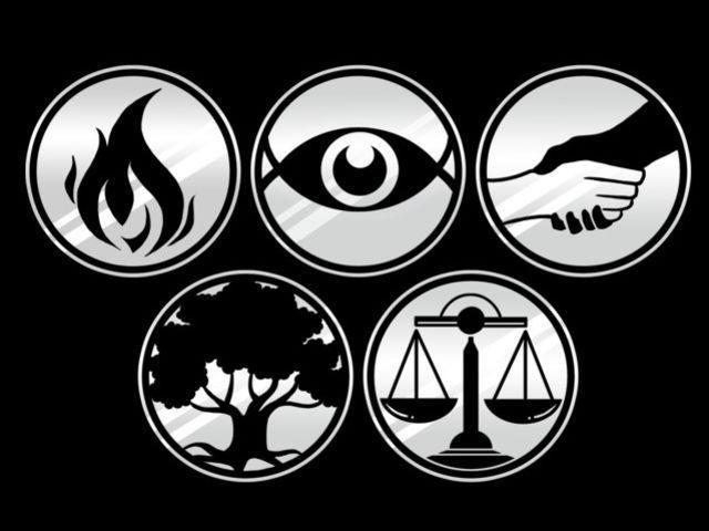 Quelle est ta faction dans ''Divergente'' ?