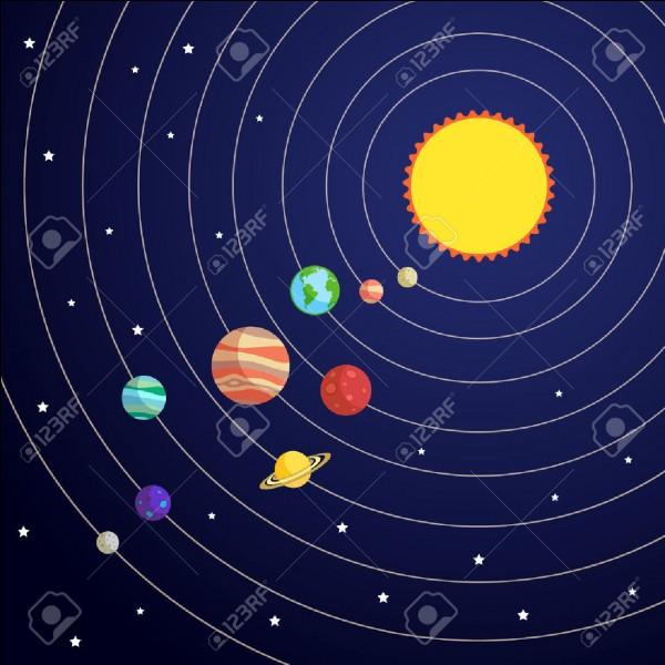 Quizz 10 choses savoir sur le soleil quiz astronomie - Combien de temps dure les coups de soleil ...