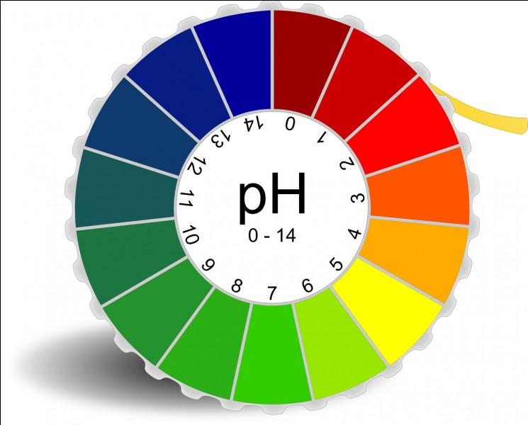 Que veut dire pH ?