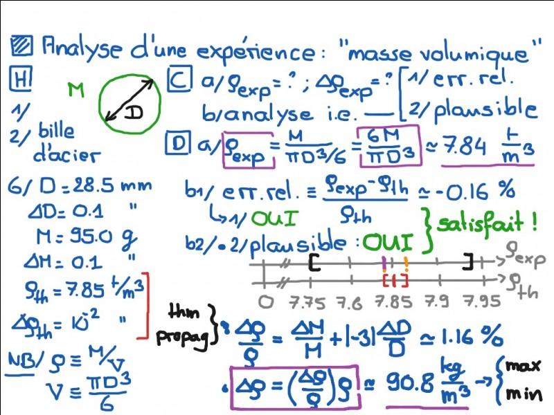 Quelle est la formule de la masse volumique ?