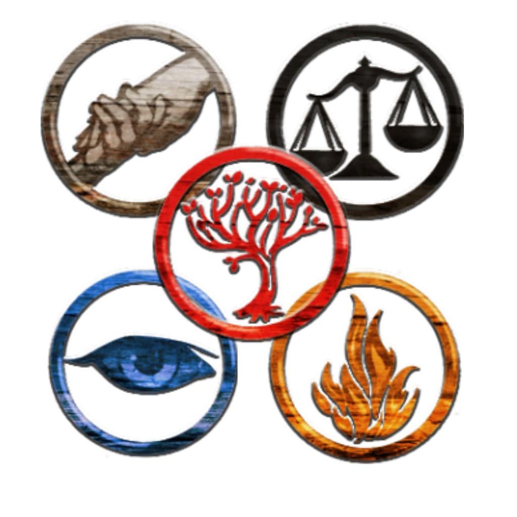 Divergente : quelle est ta faction ?
