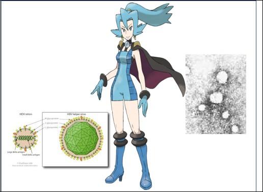 Le très compliqué conseil des 4 continue avec la spécialiste des virus satellites : Luna Callisto.Les virus satellites sont une catégorie très restreinte de virus qui ont pour particularité de devoir infecter un autre virus avant de pouvoir infecter l'homme.Laquelle de ces maladies est causée par un virus satellite ?