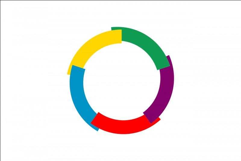 Début septembre, Nice organise une compétition multi-sport qui vise à favoriser le rapprochement entre 56 Etats issus de tous les continents. Comment s'appelle cet événement ?
