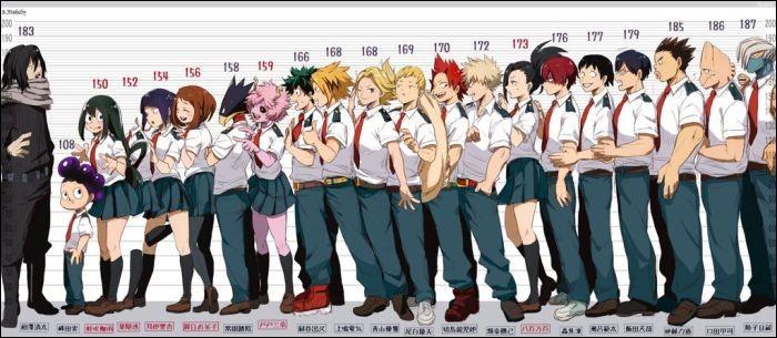 """Quel est le nom du criminel assassin qui veut tuer tous les héros, mais qui s'est fait stopper par Izuku, Tenya et Shoto dans la ville de Hozu ? (manga """"My Hero Academia"""")"""
