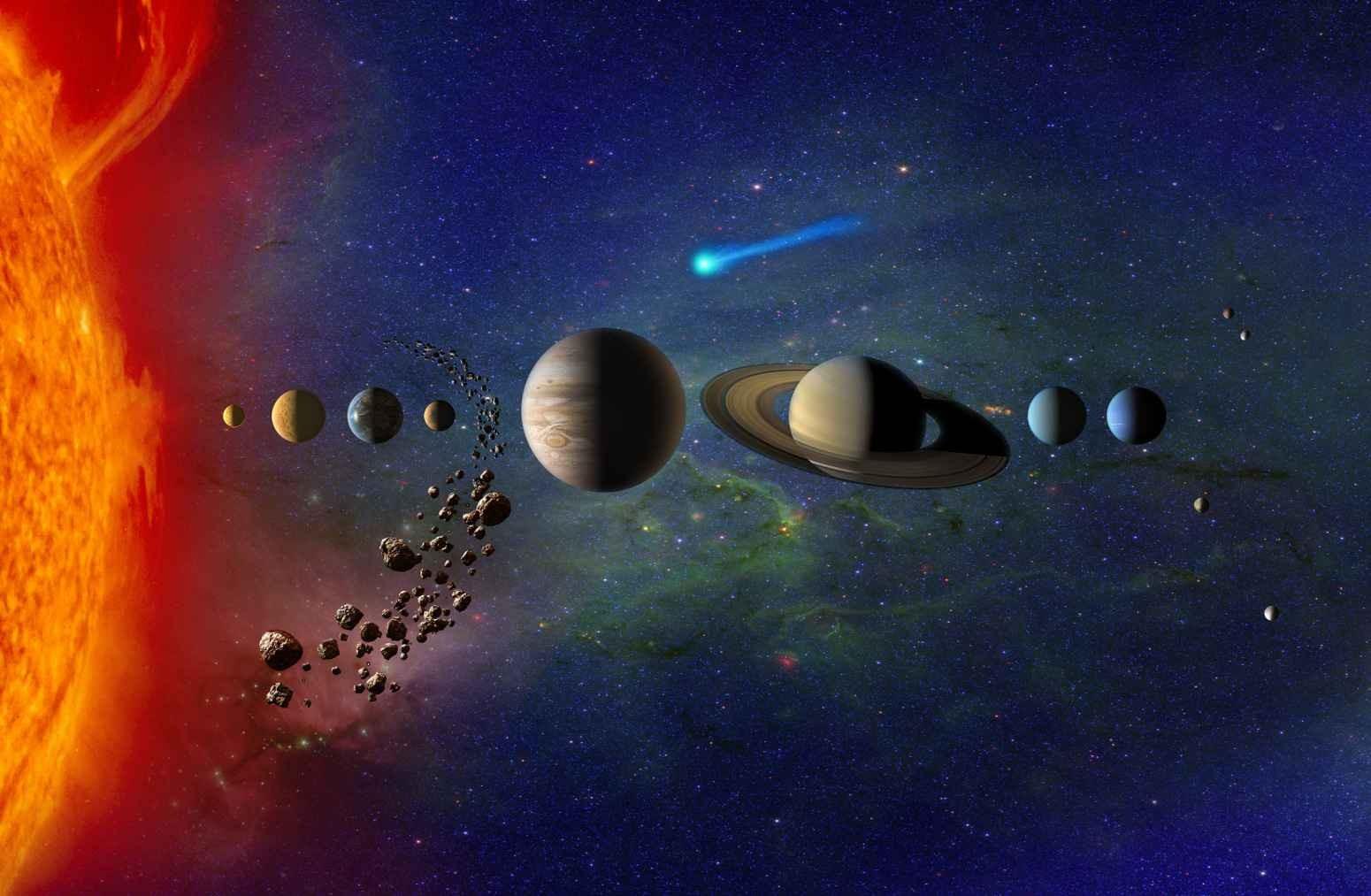Les planètes du Système solaire : par rapport au Soleil