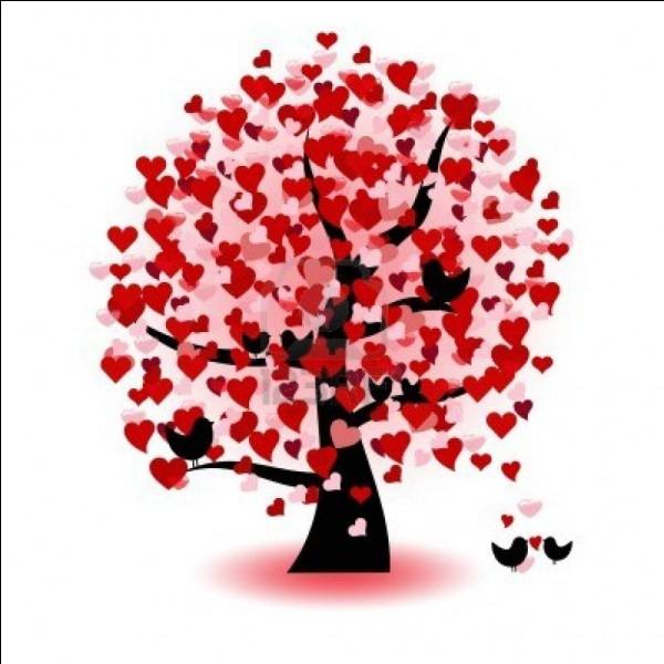 """Qui a dit : """"L'amour est comme une blessure à la tête. Ça donne le vertige, on croit qu'on va mourir mais on finit par guérir, en principe."""" ?"""