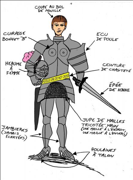 D'où vient le nom de Jeanne d'Arc ?