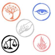 Dans quelle faction de 'Divergente' pourrais-tu aller ?