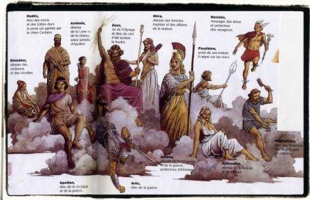 Personnages de la mythologie grecque