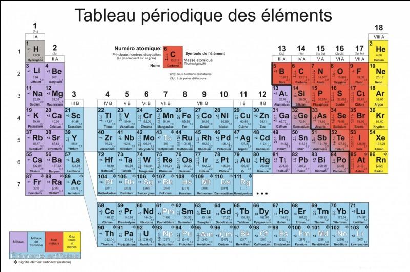 I - Quel élément chimique porte le numéro 53 ?