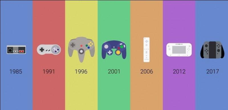 Quelle est ta console Nintendo favorite ?