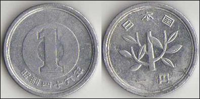 Quelle est l'unité monétaire japonaise?