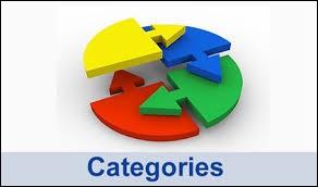 Combien le forum contient-il de catégories ?