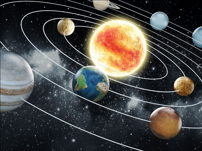 De combien de planètes se compose le Système solaire ? (Sans compter les planètes naines).