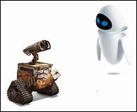 """En quelle année est sorti """"Wall-E"""" en France ?"""