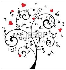 Parmi ces chanteurs, lequel préfères-tu ?