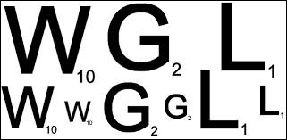 """En français, combien de points vaut la lettre """"f"""" au jeu du scrabble?"""