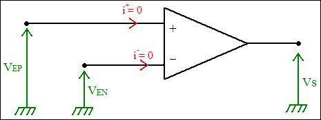 A quel montage correspond le schéma suivant ?