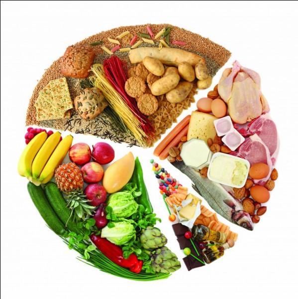 Que pourrait-il arriver aux réserves alimentaires mondiales si nous poursuivons notre mode de vie ?