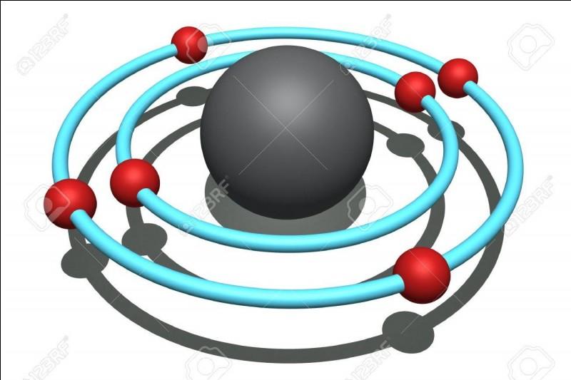 La taille d'un atome est de l'ordre du...