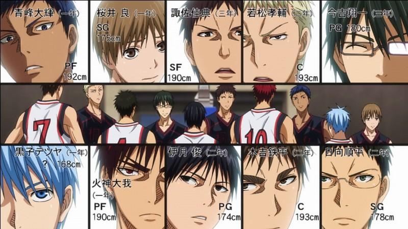 """Premier match de la Winter Cup : """"Seirin vs Tôhô"""". C'est donc un match très compliqué qui s'annonce, ainsi qu'une revanche pour l'équipe menée par Hyûga. C'est dans ce match que nous apprenons l'existence de la zone. Quels sont les deux personnages capables de l'utiliser ?"""