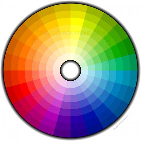 Quelles sont tes palettes de couleurs préférées ?