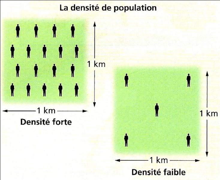 Quelle est la densité de population britannique ?
