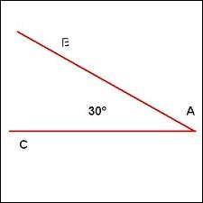 Avec quel outil mesure-t-on un angle ?