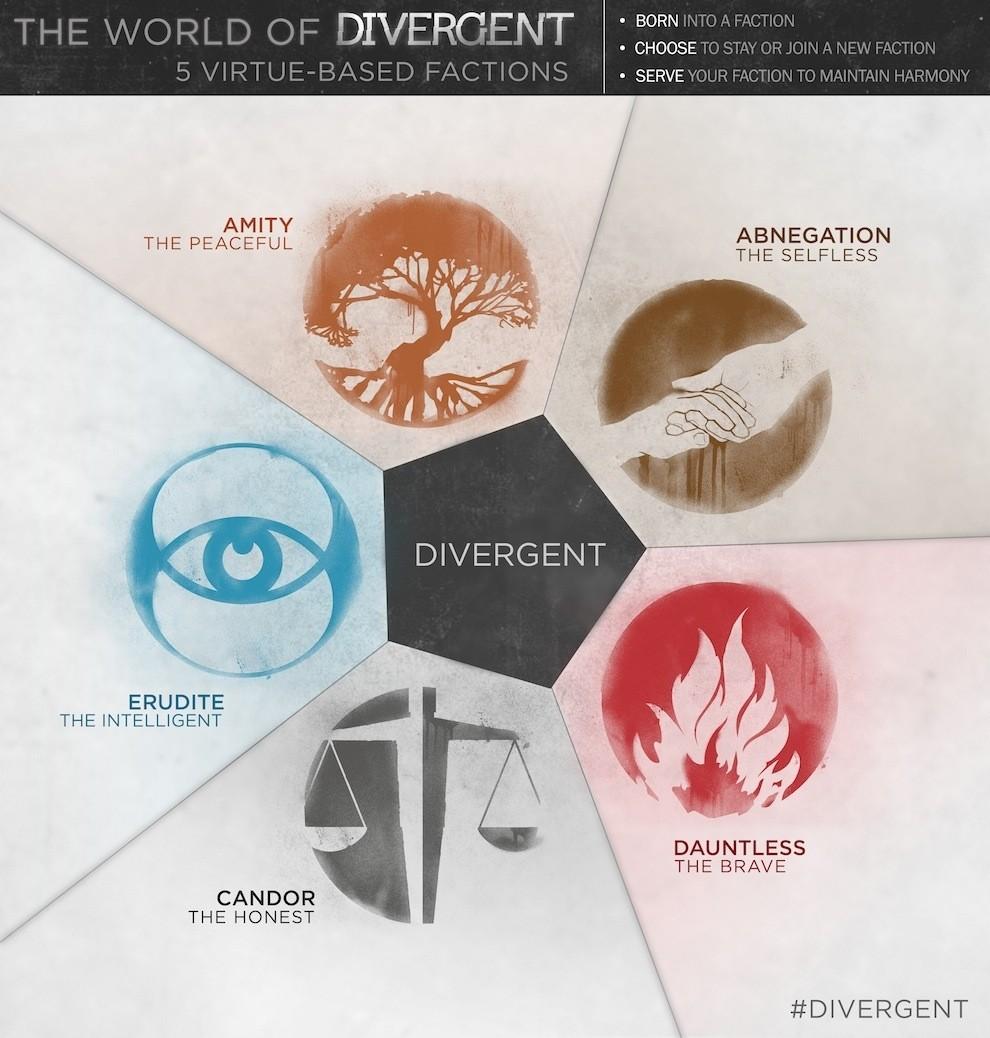 Quelle est ta faction ?