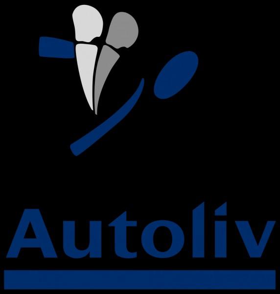 Dans quel pays a été créée la société Autoliv ?