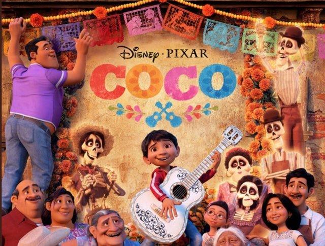 Connais-tu bien 'Coco' ?
